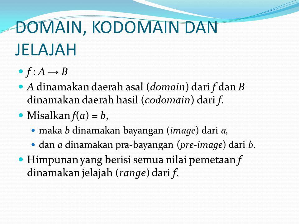 DOMAIN, KODOMAIN DAN JELAJAH f : A → B A dinamakan daerah asal (domain) dari f dan B dinamakan daerah hasil (codomain) dari f.