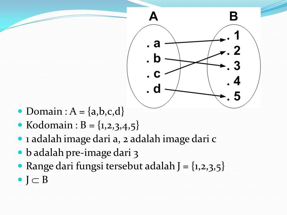 Domain : A = {a,b,c,d} Kodomain : B = {1,2,3,4,5} 1 adalah image dari a, 2 adalah image dari c b adalah pre-image dari 3 Range dari fungsi tersebut adalah J = {1,2,3,5} J  B