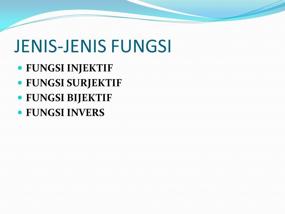 JENIS-JENIS FUNGSI FUNGSI INJEKTIF FUNGSI SURJEKTIF FUNGSI BIJEKTIF FUNGSI INVERS