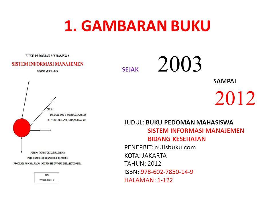 1. GAMBARAN BUKU SEJAK 2003 SAMPAI 2012 JUDUL: BUKU PEDOMAN MAHASISWA SISTEM INFORMASI MANAJEMEN BIDANG KESEHATAN PENERBIT: nulisbuku.com KOTA: JAKART