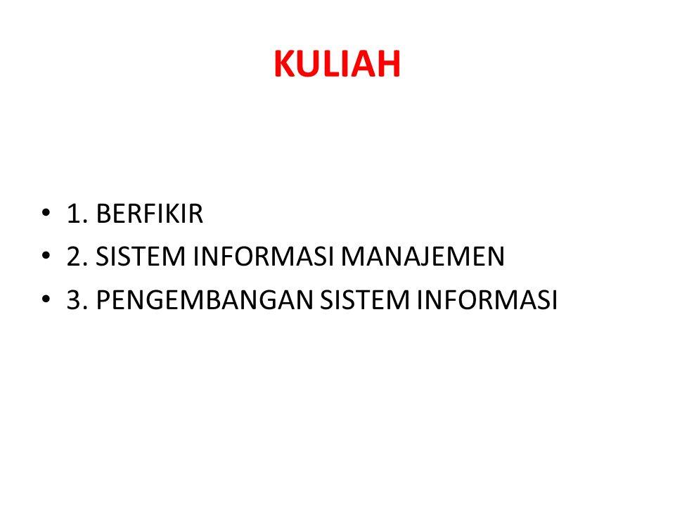 1. BERFIKIR