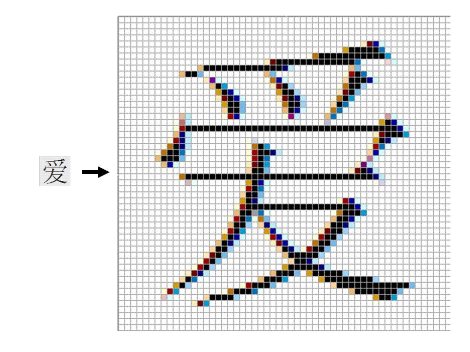 Resolusi Resolusi Spasial –Dikenal sebagai dpi (dot per inch) –Jumlah titik pixel per inchi Resolusi kecemerlangan –Dikenal sebagai Bit Depth –ukuran halus kasarnya pembagian tingkat gradasi warna pada saat kuantisasi –Bit depth = 1  hanya ada gradasi 2 1 = 2 warna –Bit depth = 2  gradasi 2 2 = 4 warna –Bit depth = 8  gradasi 2 8 = 256 warna