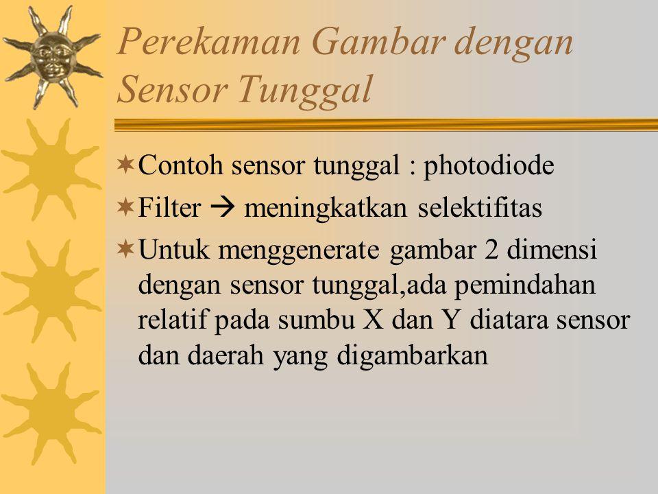 Perekaman Gambar dengan Sensor Tunggal  Contoh sensor tunggal : photodiode  Filter  meningkatkan selektifitas  Untuk menggenerate gambar 2 dimensi dengan sensor tunggal,ada pemindahan relatif pada sumbu X dan Y diatara sensor dan daerah yang digambarkan