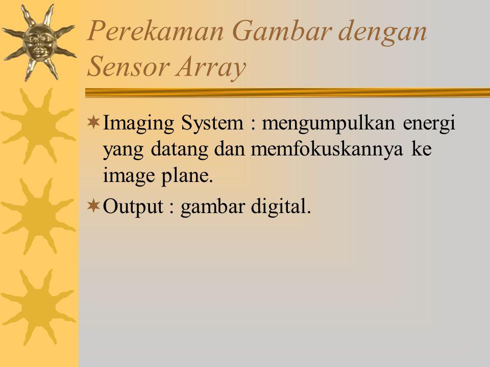 Perekaman Gambar dengan Sensor Array  Imaging System : mengumpulkan energi yang datang dan memfokuskannya ke image plane.  Output : gambar digital.