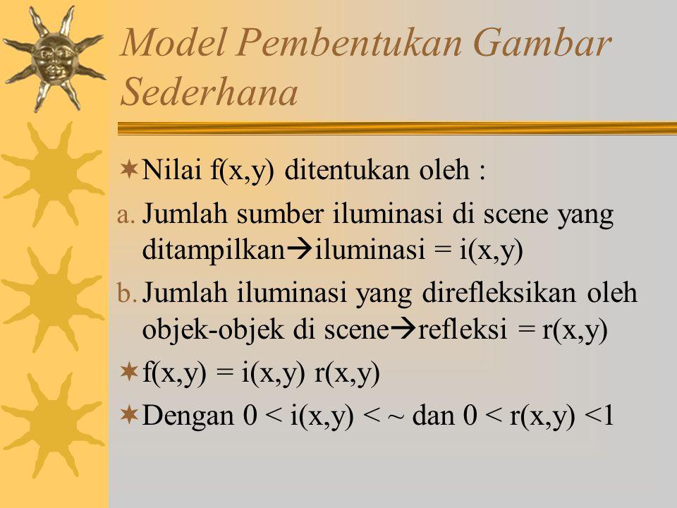Model Pembentukan Gambar Sederhana  Nilai f(x,y) ditentukan oleh : a.