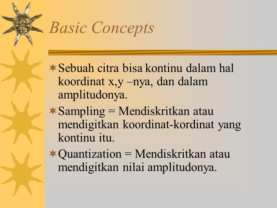 Basic Concepts  Sebuah citra bisa kontinu dalam hal koordinat x,y –nya, dan dalam amplitudonya.  Sampling = Mendiskritkan atau mendigitkan koordinat