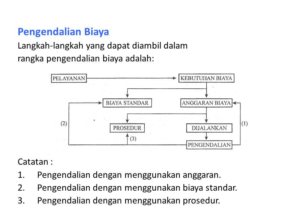 Pengendalian Biaya Langkah-langkah yang dapat diambil dalam rangka pengendalian biaya adalah: Catatan : 1.Pengendalian dengan menggunakan anggaran. 2.