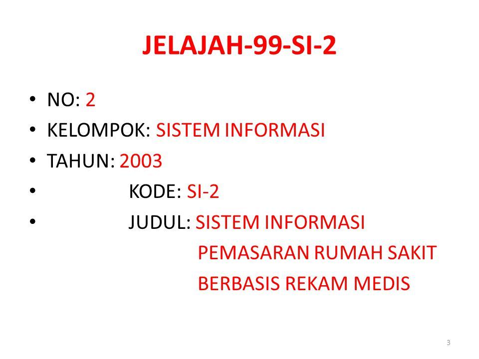 JELAJAH-99-SI-2 NO: 2 KELOMPOK: SISTEM INFORMASI TAHUN: 2003 KODE: SI-2 JUDUL: SISTEM INFORMASI PEMASARAN RUMAH SAKIT BERBASIS REKAM MEDIS 3
