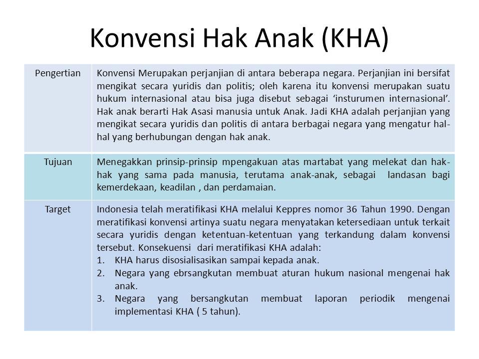 Konvensi Hak Anak (KHA) PengertianKonvensi Merupakan perjanjian di antara beberapa negara. Perjanjian ini bersifat mengikat secara yuridis dan politis