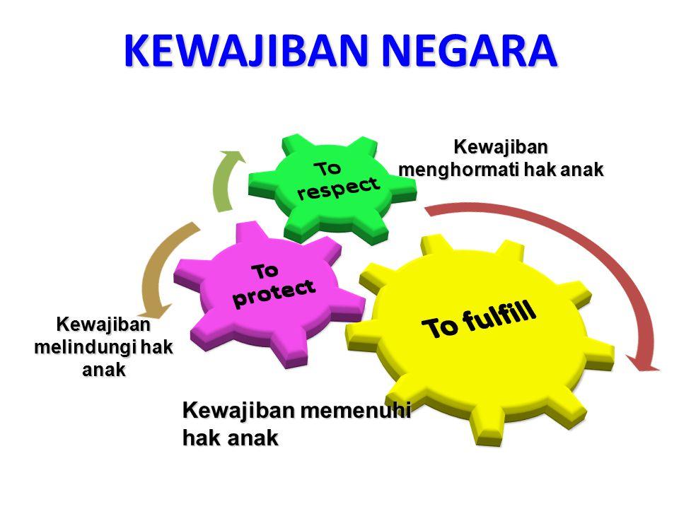 KONSEKUENSI NEGARA 6 Nasional  Undang-undang, Peraturan Pemerintah, Peraturan Presiden, Instruksi Presiden, Peraturan Menteri Pemda  Peraturan Daerah, Pergub/Wako/Bup, Instruksi Gub/Wako/Bup, 1.
