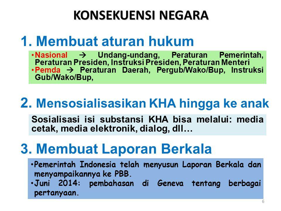 KONSEKUENSI NEGARA 6 Nasional  Undang-undang, Peraturan Pemerintah, Peraturan Presiden, Instruksi Presiden, Peraturan Menteri Pemda  Peraturan Daera