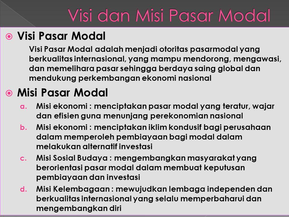  Visi Pasar Modal Visi Pasar Modal adalah menjadi otoritas pasarmodal yang berkualitas internasional, yang mampu mendorong, mengawasi, dan memelihara