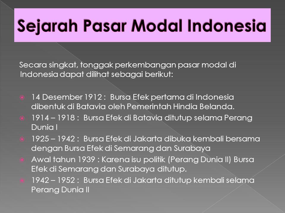 Secara singkat, tonggak perkembangan pasar modal di Indonesia dapat dilihat sebagai berikut:  14 Desember 1912 : Bursa Efek pertama di Indonesia dibe
