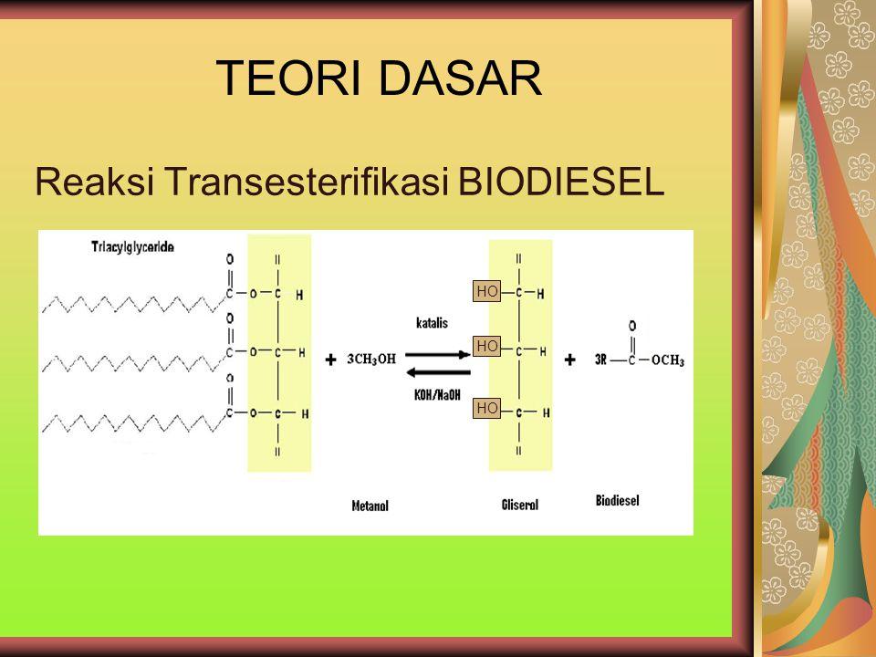 TEORI DASAR Reaksi Transesterifikasi BIODIESEL HO