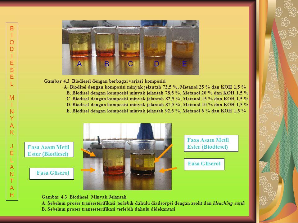 Fasa Asam Metil Ester (Biodiesel) Fasa Gliserol Fasa Asam Metil Ester (Biodiesel) Fasa Gliserol Gambar 4.3 Biodiesel dengan berbagai variasi komposisi