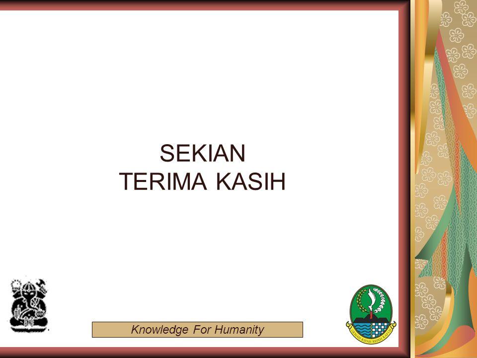 SEKIAN TERIMA KASIH Knowledge For Humanity