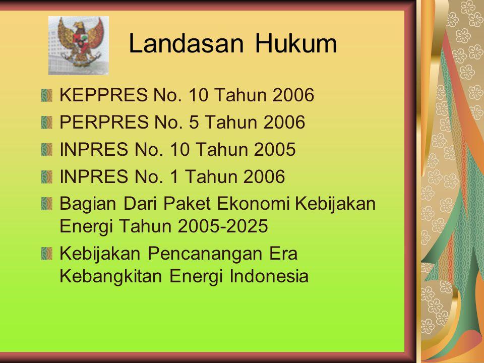Landasan Hukum KEPPRES No. 10 Tahun 2006 PERPRES No. 5 Tahun 2006 INPRES No. 10 Tahun 2005 INPRES No. 1 Tahun 2006 Bagian Dari Paket Ekonomi Kebijakan