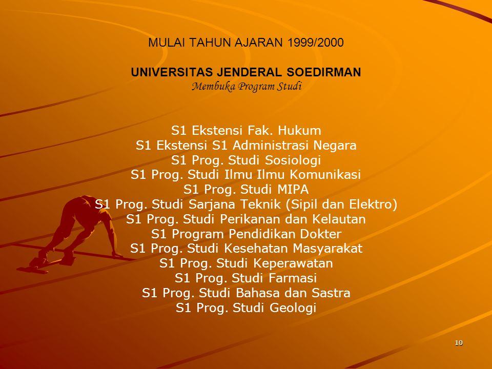 9 PROGAM PASCA SARJANA S2 (Sejak tahun akademik 1994/1995) Magister Manajeman (MM) Magister Ekonomi Manajemen Magister Ekonomi Pembangunan Magister Ad