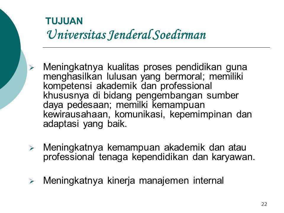 21 MISI Universitas Jenderal Soedirman Menyelenggarakan pendidikan guna menghasilkan lulusan yang bermoral, memiliki sikap akademik dan professional,