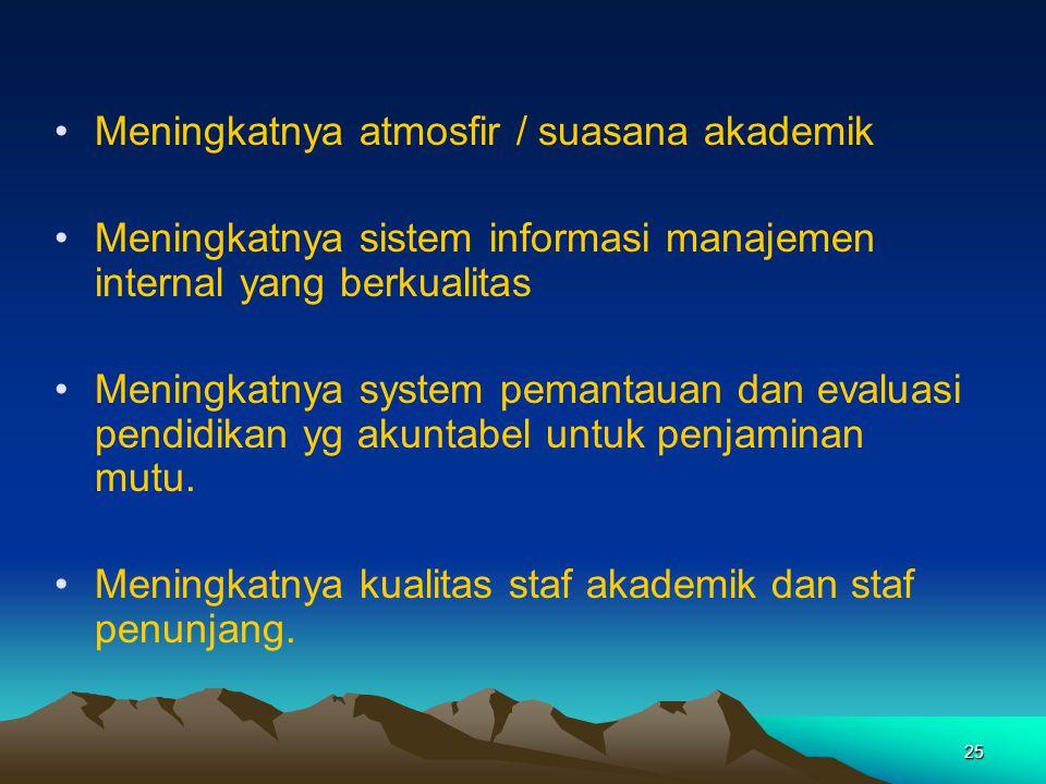 24 SASARAN Universitas Jenderal Soedirman Meningkatnya relevansi program studi terhadap kebutuhan dan tuntutan stakeholder serta perkembangan IPTEKS.