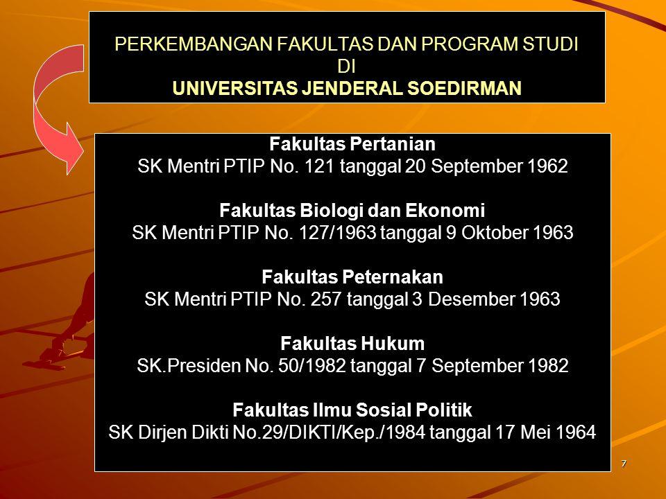 7 PERKEMBANGAN FAKULTAS DAN PROGRAM STUDI DI UNIVERSITAS JENDERAL SOEDIRMAN Fakultas Pertanian SK Mentri PTIP No.