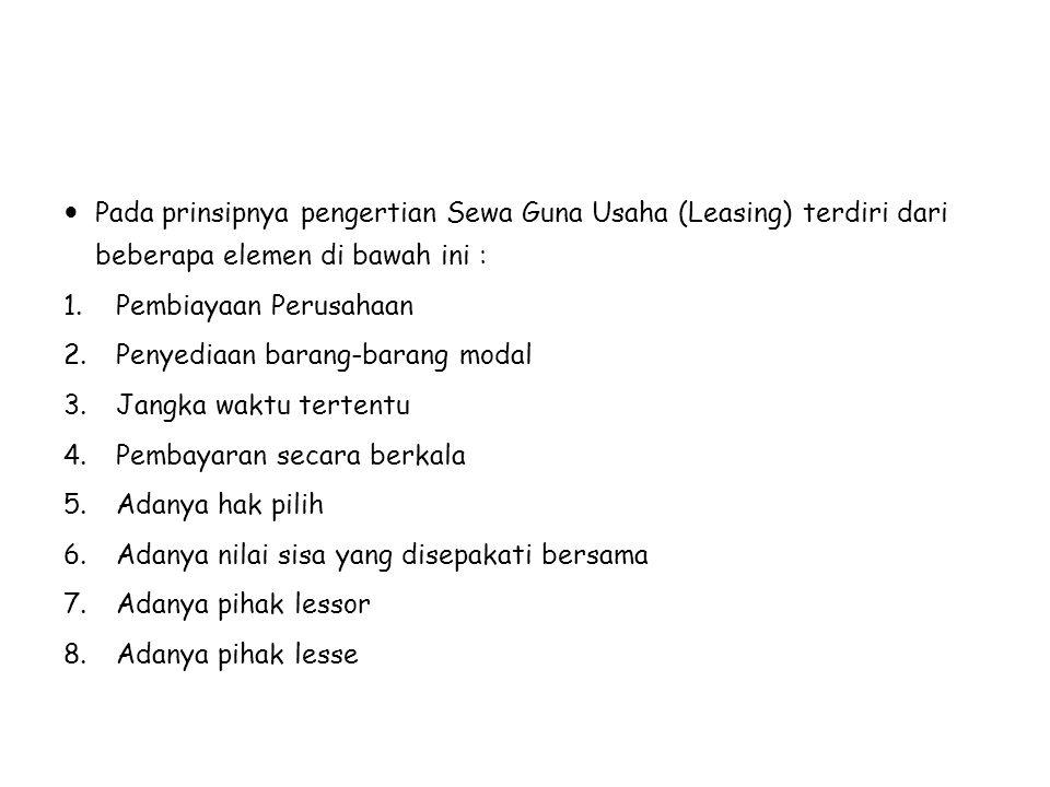 Dasar Hukum Sewa Guna Usaha (Leasing) Keputusan Menteri Keuangan Republik Indonesia No.