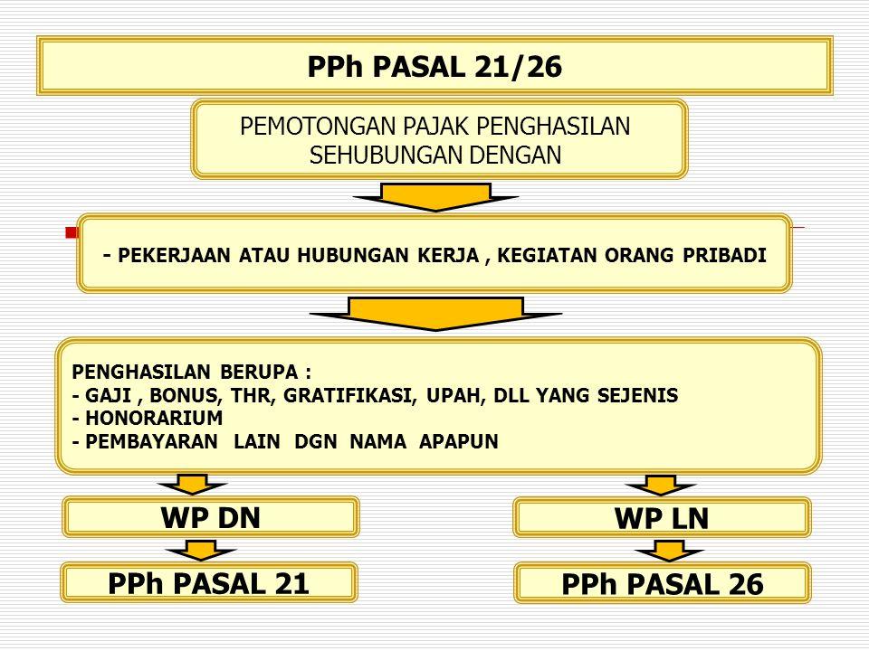 Pemotongan PPh 21 bagi orang pribadi yang berstatus subjek pajak luar negeri  Dasar pengenaan PPh pasal 26 adalah jumlah penghasilan bruto  Dikenakan tarif PPh pasal 26 sebesar 20%  Dengan memperhatikan ketentuan yang diatur dalam Perjanjian Penghindaran Pajak Berganda (P3B) dalam hal orang pribadi yang menerima penghasilan adalah subjek pajak dalam negeri / penduduk di negara yang telah mempunyai P3B dengan Indonesia