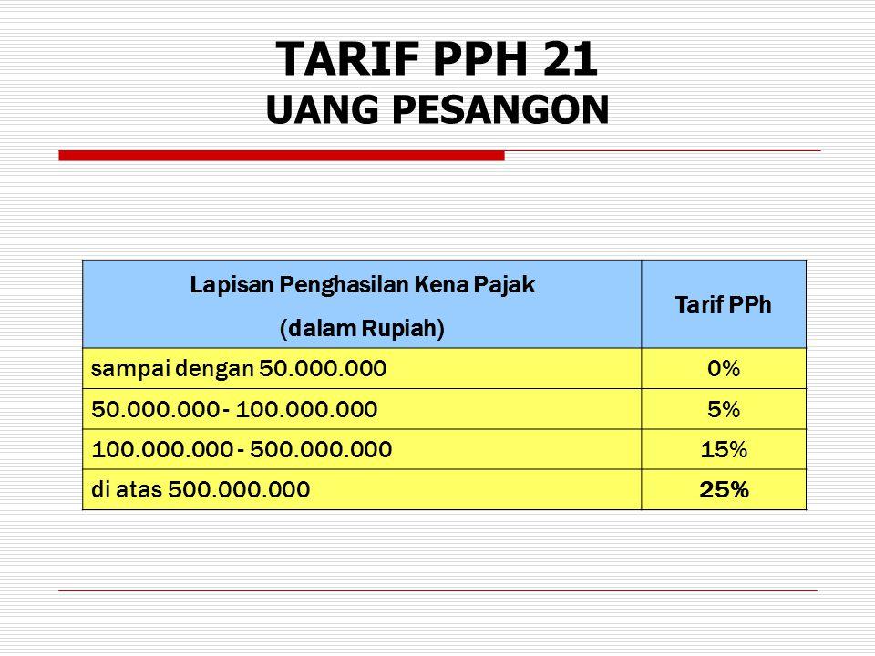 TARIF PPH 21 UANG PESANGON Lapisan Penghasilan Kena Pajak Tarif PPh (dalam Rupiah) sampai dengan 50.000.0000%0% 50.000.000 - 100.000.0005% 100.000.000