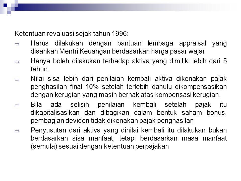 Ketentuan revaluasi sejak tahun 1996:  Harus dilakukan dengan bantuan lembaga appraisal yang disahkan Mentri Keuangan berdasarkan harga pasar wajar 