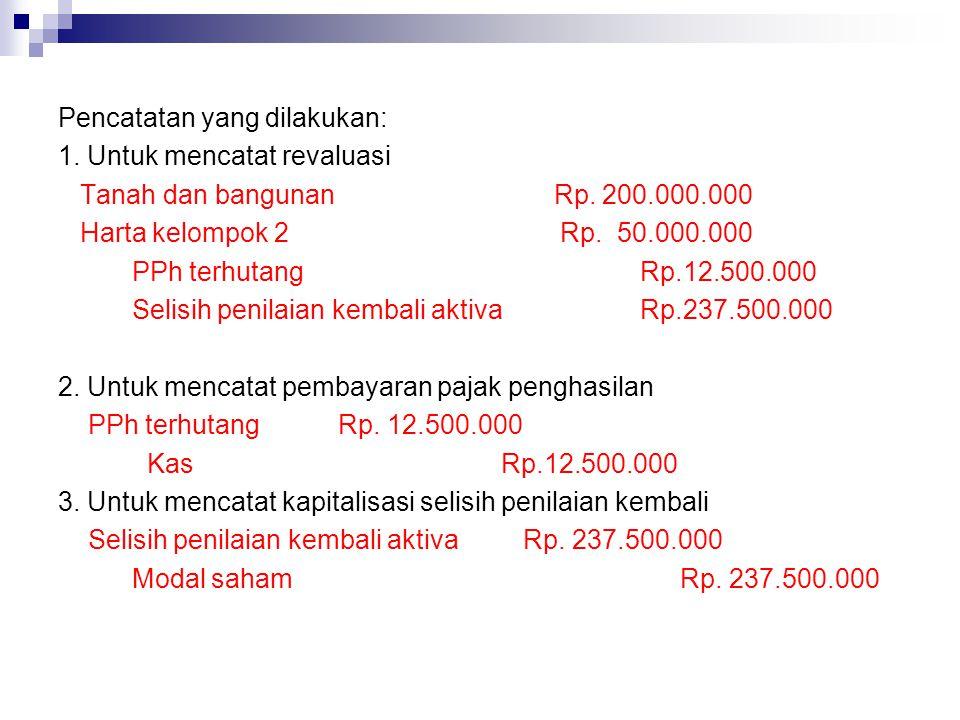 Pencatatan yang dilakukan: 1. Untuk mencatat revaluasi Tanah dan bangunan Rp. 200.000.000 Harta kelompok 2 Rp. 50.000.000 PPh terhutang Rp.12.500.000