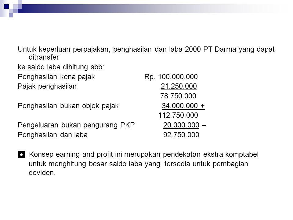 Untuk keperluan perpajakan, penghasilan dan laba 2000 PT Darma yang dapat ditransfer ke saldo laba dihitung sbb: Penghasilan kena pajak Rp. 100.000.00
