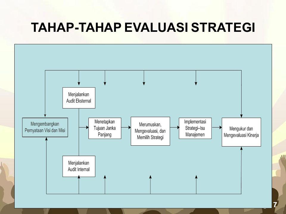 Page 7 TAHAP-TAHAP EVALUASI STRATEGI
