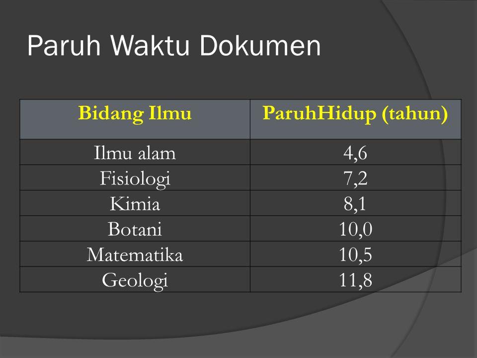 Paruh Waktu Dokumen Bidang IlmuParuhHidup (tahun) Ilmu alam4,6 Fisiologi7,2 Kimia8,1 Botani10,0 Matematika10,5 Geologi11,8