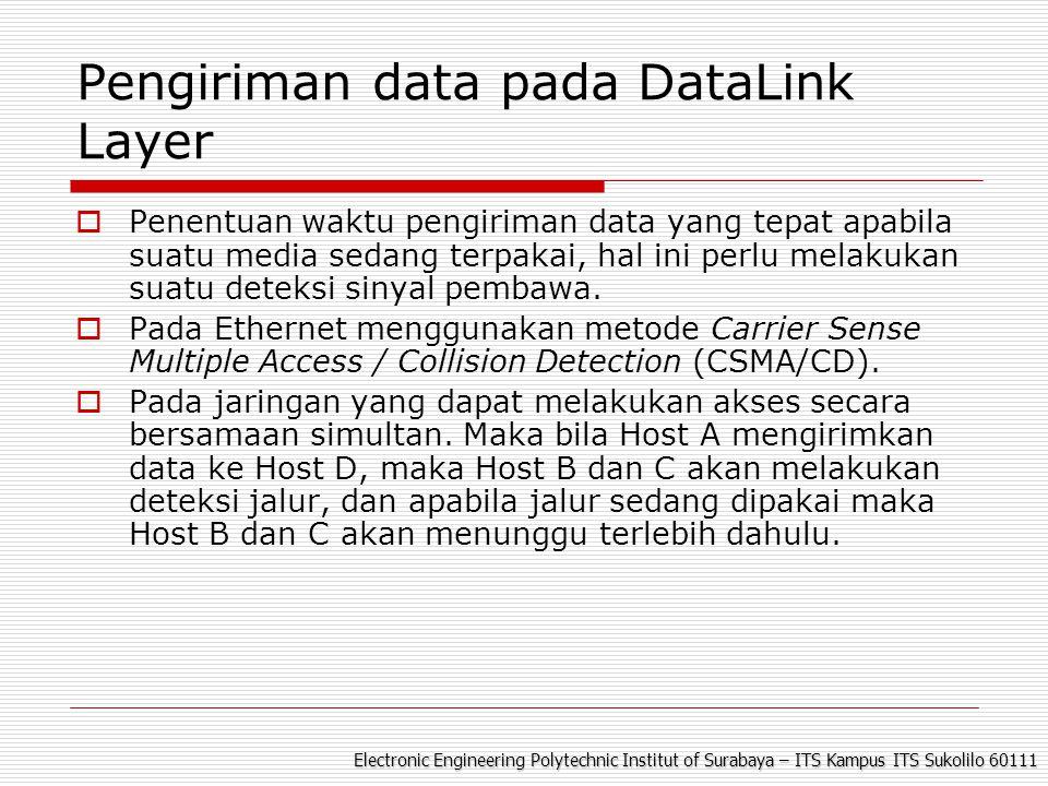 Electronic Engineering Polytechnic Institut of Surabaya – ITS Kampus ITS Sukolilo 60111 Pengiriman data pada DataLink Layer  Penentuan waktu pengirim