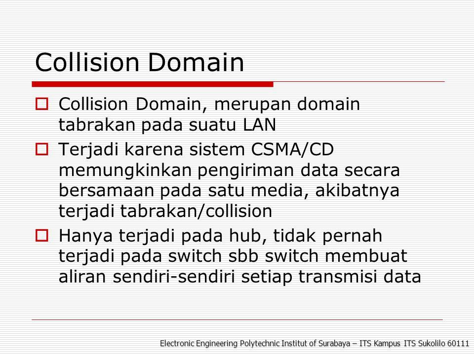 Electronic Engineering Polytechnic Institut of Surabaya – ITS Kampus ITS Sukolilo 60111 Collision Domain  Collision Domain, merupan domain tabrakan pada suatu LAN  Terjadi karena sistem CSMA/CD memungkinkan pengiriman data secara bersamaan pada satu media, akibatnya terjadi tabrakan/collision  Hanya terjadi pada hub, tidak pernah terjadi pada switch sbb switch membuat aliran sendiri-sendiri setiap transmisi data