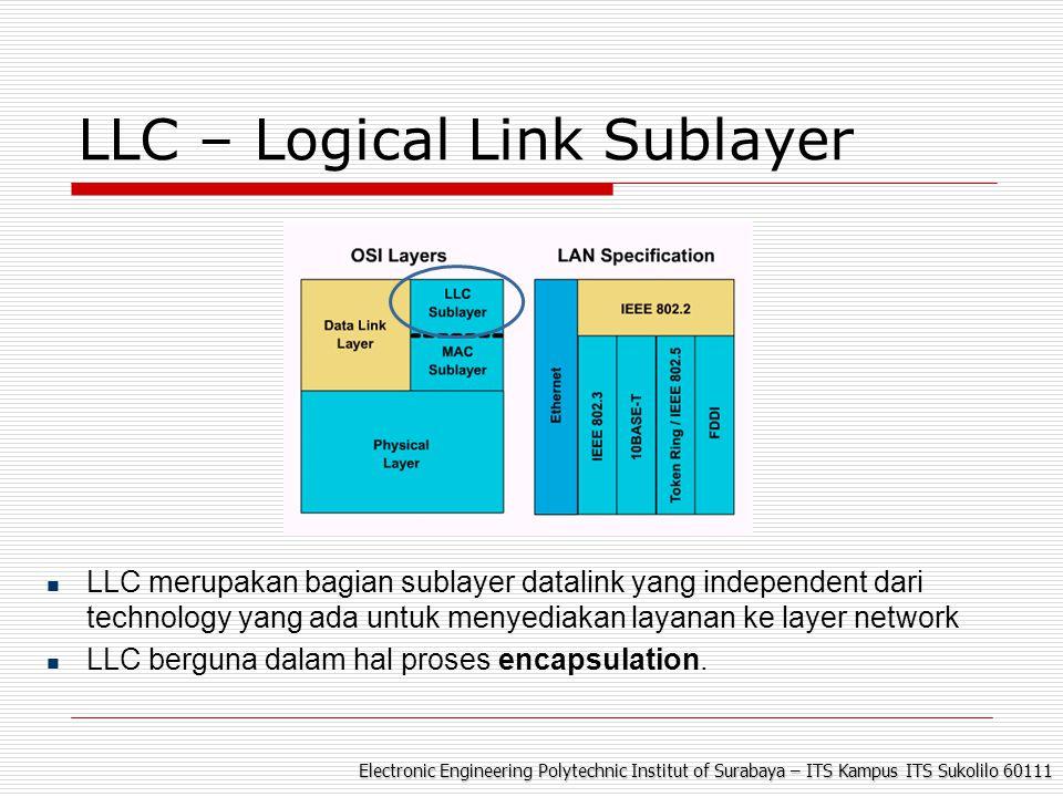 Electronic Engineering Polytechnic Institut of Surabaya – ITS Kampus ITS Sukolilo 60111 LLC – Logical Link Sublayer LLC merupakan bagian sublayer datalink yang independent dari technology yang ada untuk menyediakan layanan ke layer network LLC berguna dalam hal proses encapsulation.