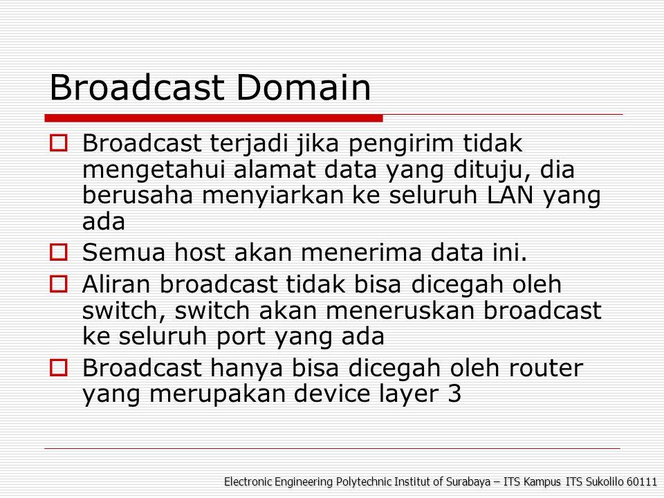 Electronic Engineering Polytechnic Institut of Surabaya – ITS Kampus ITS Sukolilo 60111 Broadcast Domain  Broadcast terjadi jika pengirim tidak menge