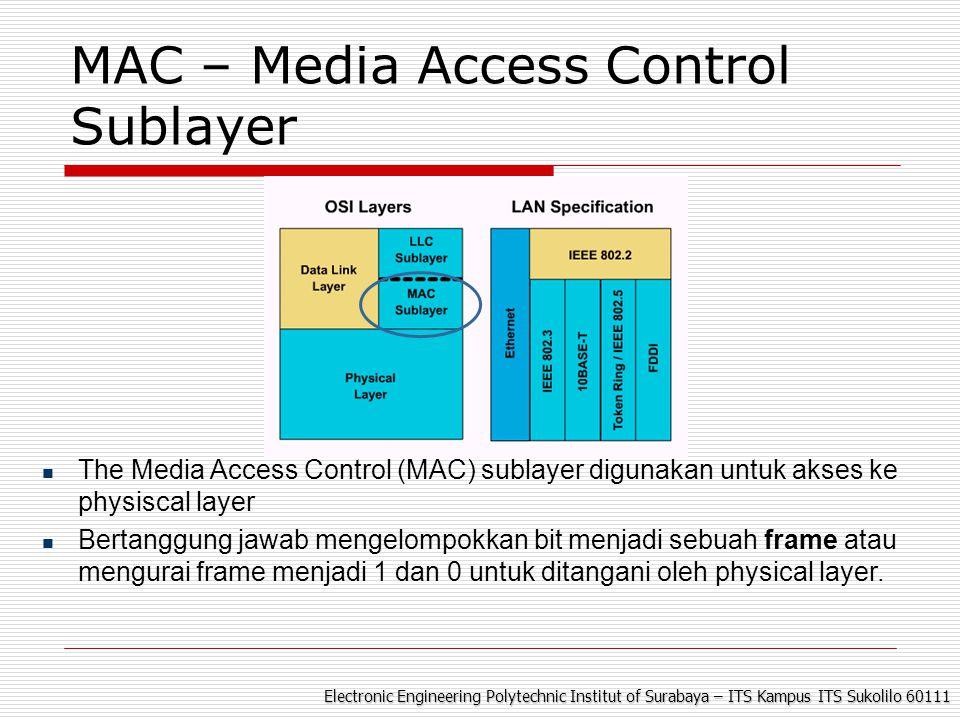 Electronic Engineering Polytechnic Institut of Surabaya – ITS Kampus ITS Sukolilo 60111 LLC dan MAC IPXIP APPLE- TALK LLC Layer 3 Layer 2 - LLC MAC &Layer 1 Ethernet Token Ring FDDI ** ** * Teknologi usang