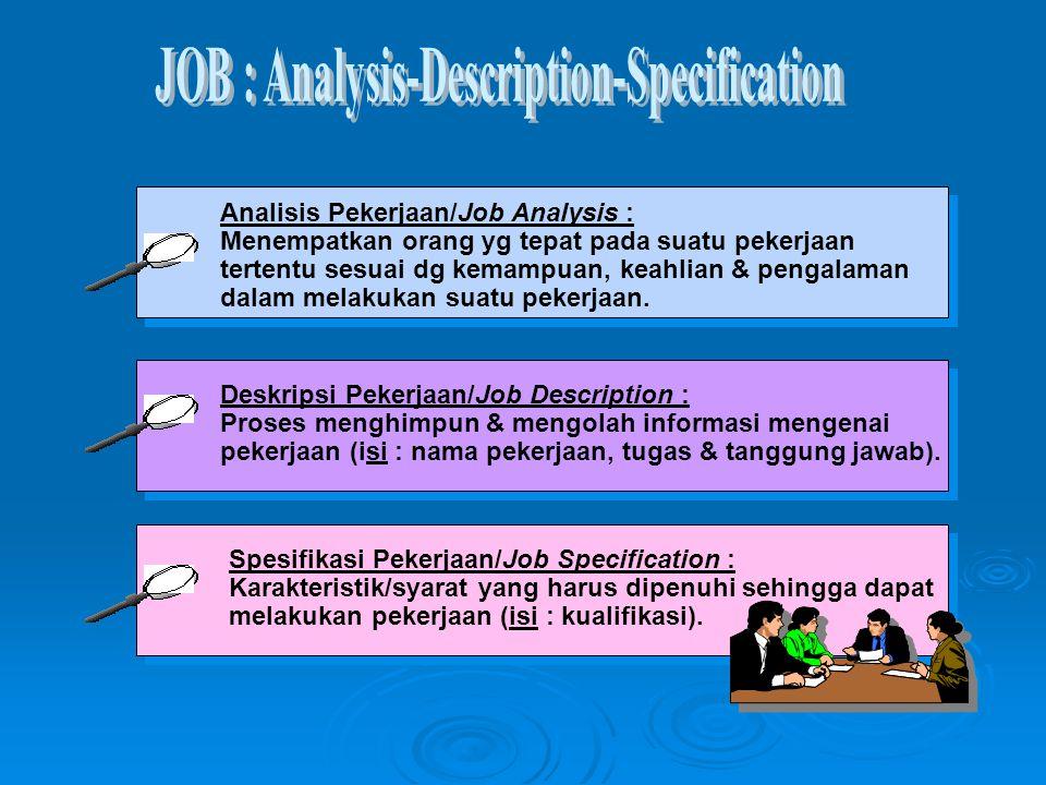 Analisis Pekerjaan/Job Analysis : Menempatkan orang yg tepat pada suatu pekerjaan tertentu sesuai dg kemampuan, keahlian & pengalaman dalam melakukan suatu pekerjaan.