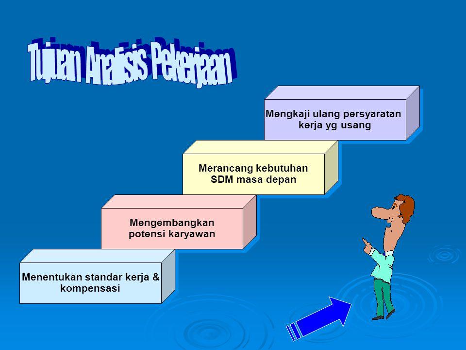 Perluasan Kerja/Job Enlargement : Peningkatan jumlah serta keragaman tugas pekerjaan/beban kerja horizontal.