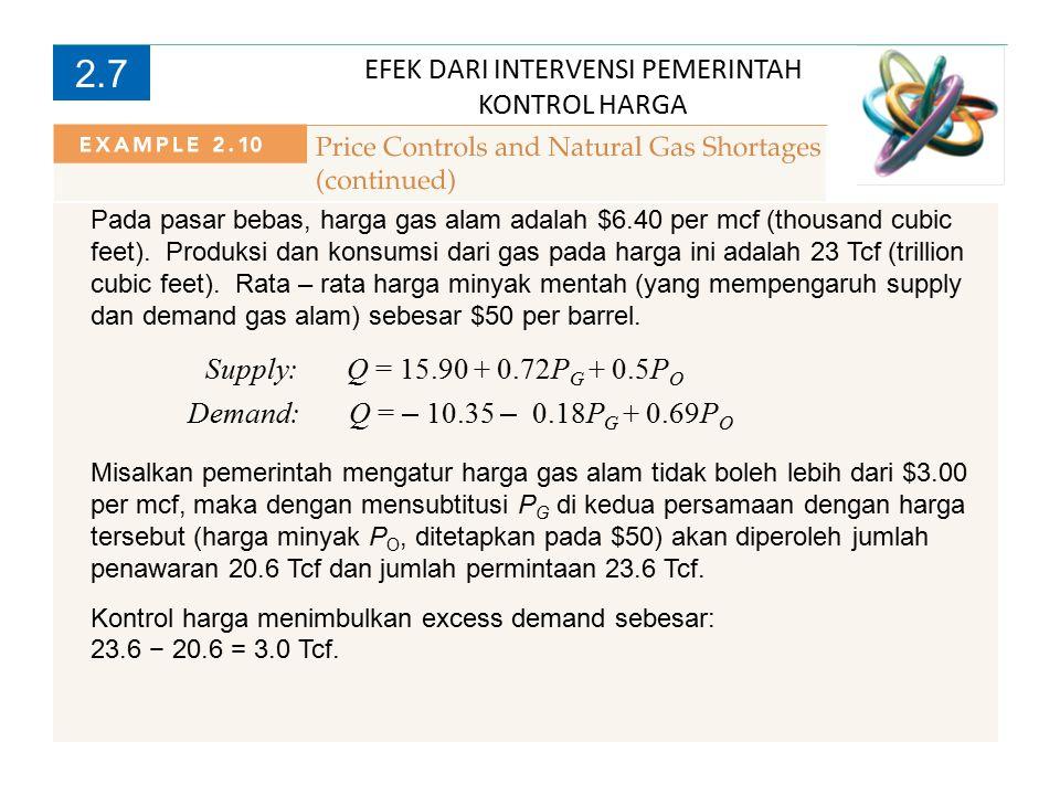 EFEK DARI INTERVENSI PEMERINTAH KONTROL HARGA 2.7 Pada pasar bebas, harga gas alam adalah $6.40 per mcf (thousand cubic feet). Produksi dan konsumsi d