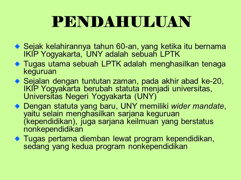 PENDAHULUAN Sejak kelahirannya tahun 60-an, yang ketika itu bernama IKIP Yogyakarta, UNY adalah sebuah LPTK Tugas utama sebuah LPTK adalah menghasilka