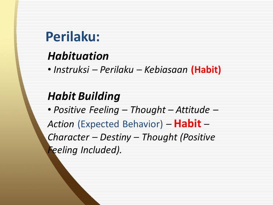 Perilaku: Habituation Instruksi – Perilaku – Kebiasaan (Habit) Habit Building Positive Feeling – Thought – Attitude – Action (Expected Behavior) – Hab