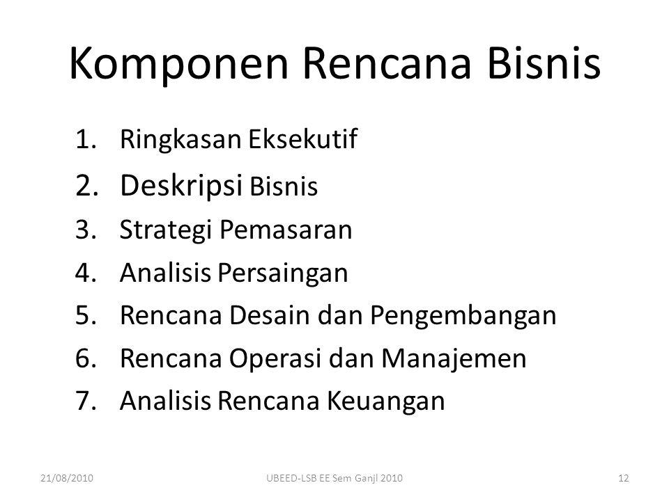 Komponen Rencana Bisnis 1.Ringkasan Eksekutif 2.Deskripsi Bisnis 3.Strategi Pemasaran 4.Analisis Persaingan 5.Rencana Desain dan Pengembangan 6.Rencan
