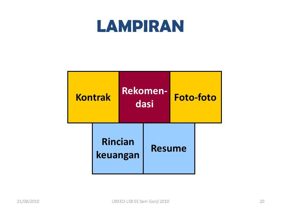LAMPIRAN Rincian keuangan Resume Rekomen- dasi KontrakFoto-foto 21/08/201020UBEED-LSB EE Sem Ganjl 2010