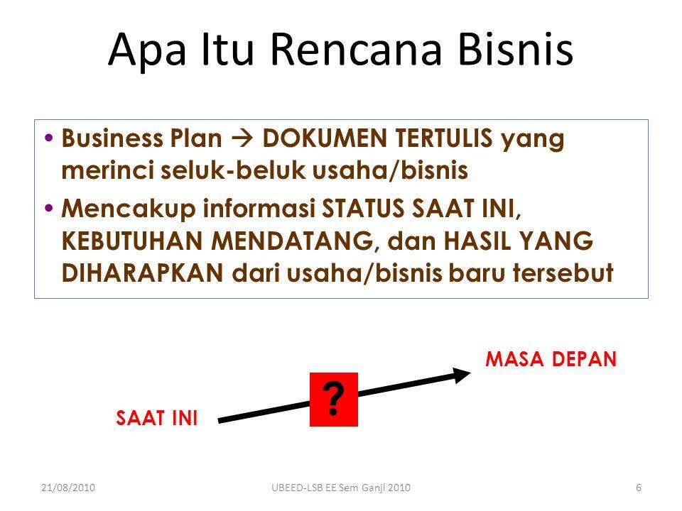 Apa Itu Rencana Bisnis Business Plan  DOKUMEN TERTULIS yang merinci seluk-beluk usaha/bisnis Mencakup informasi STATUS SAAT INI, KEBUTUHAN MENDATANG,