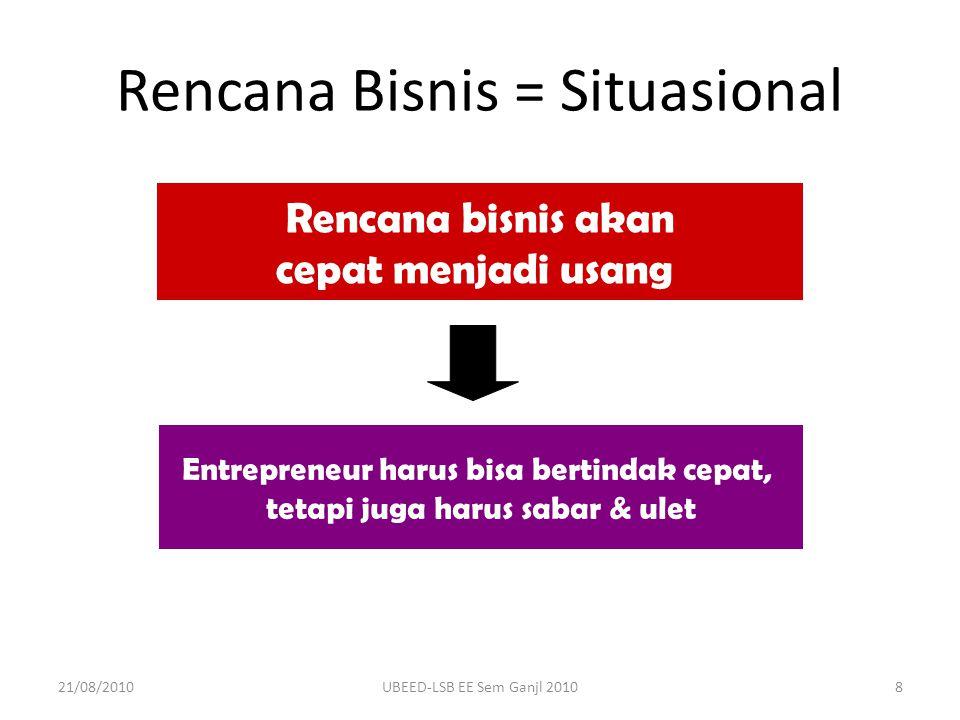 Rencana Bisnis = Situasional Rencana bisnis akan cepat menjadi usang Entrepreneur harus bisa bertindak cepat, tetapi juga harus sabar & ulet 21/08/201