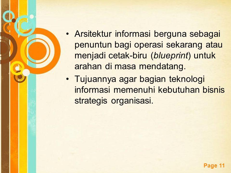 Free Powerpoint Templates Page 11 Arsitektur informasi berguna sebagai penuntun bagi operasi sekarang atau menjadi cetak-biru (blueprint) untuk arahan