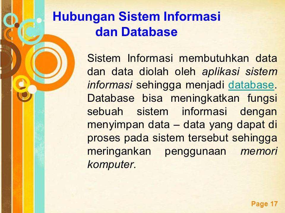 Free Powerpoint Templates Page 17 Hubungan Sistem Informasi dan Database Sistem Informasi membutuhkan data dan data diolah oleh aplikasi sistem inform