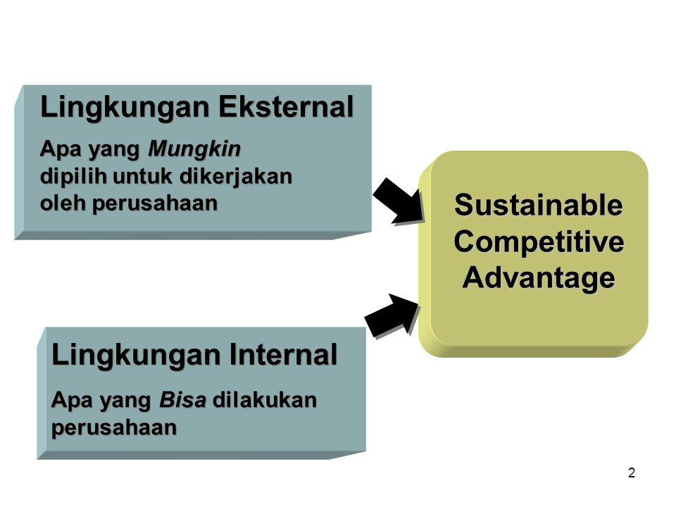 1 Manajemen Stratejik Lingkungan Internal (Resource-Based View): Sumber Daya, Kapabilitas dan Kompetensi Inti Universitas Gunadarma